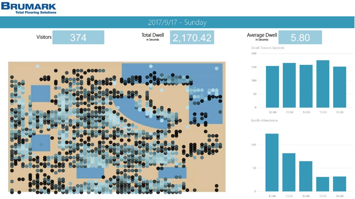 sensor-floor-report-sun-web.jpg